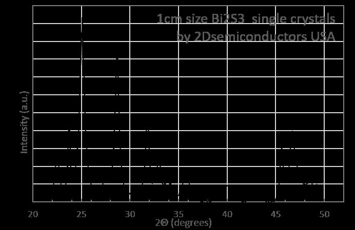 bi2s3-xrd-data.png