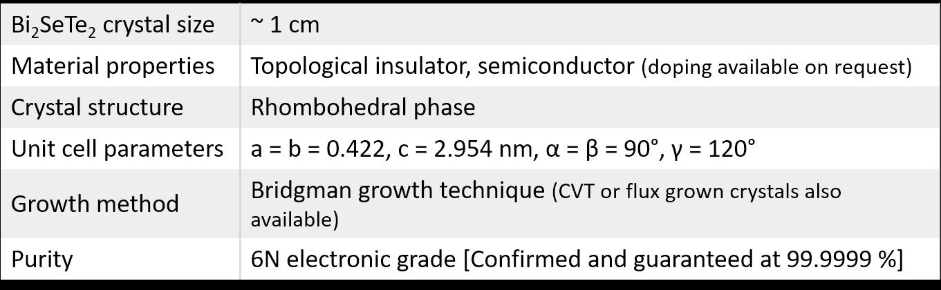 bi2sete2-properties.png