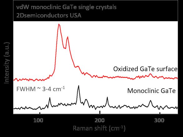 gate-raman-spectrum.png