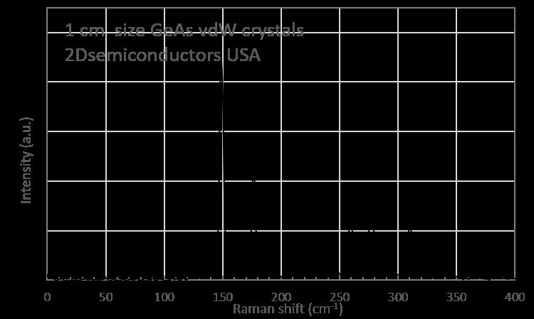 geas-raman-spectrum.png