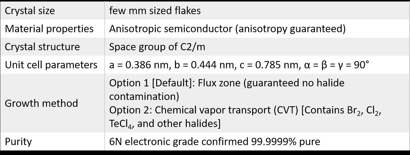 gep-crystal-characteristics.png