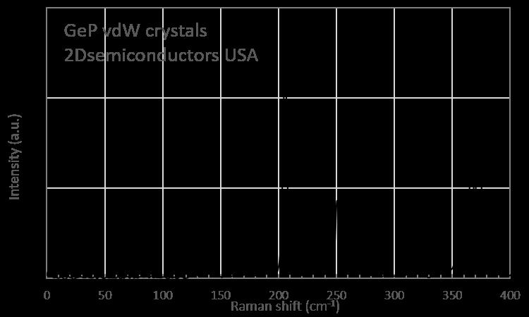 gep-raman-spectrum.png