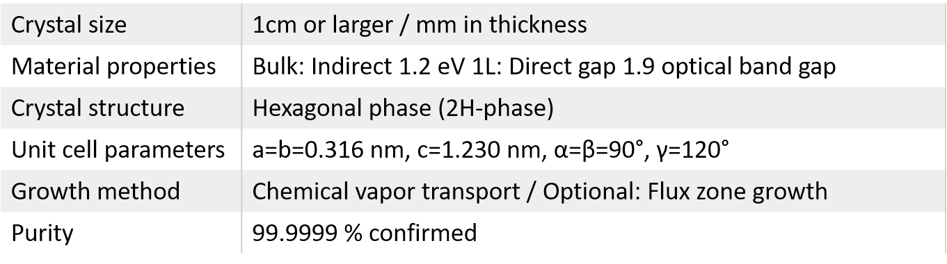 mos2-properties.png